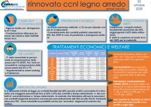 Volantino Rinnovo CCNL Legno Sintetico